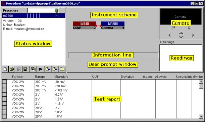 Software for automated calibration